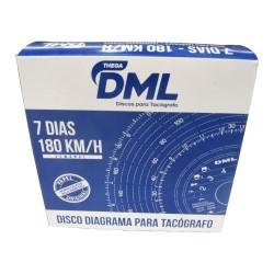 TARJETA TACOGRAFO 7 DIAS 180 KM/HR DML